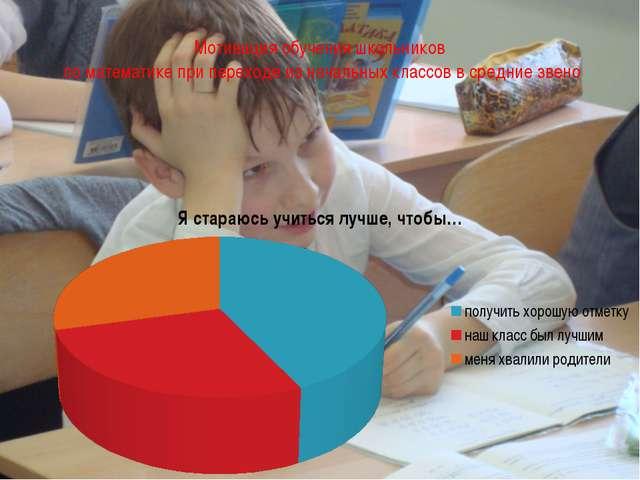 Мотивация обучения школьников по математике при переходе из начальных классов...