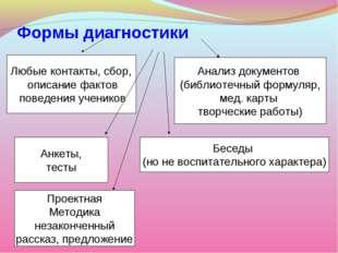 Формы диагностики Любые контакты, сбор, описание фактов поведения учеников Ан