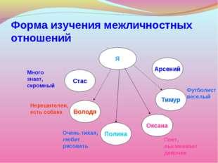 Форма изучения межличностных отношений Я Стас Володя Арсений Тимур Оксана Пол