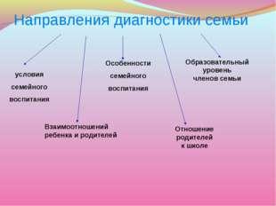 Направления диагностики семьи условия семейного воспитания Особенности семейн