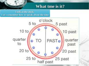 Look at the clock. Let's remember how to speak about the time What tme is it?