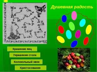 Душевная радость Крашение яиц Украшение стола Колокольный звон Христосование