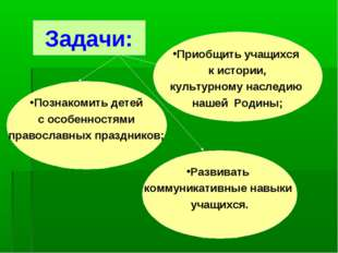 Задачи: Познакомить детей с особенностями православных праздников; Развивать
