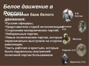 Белое движение в России Социальная база белого движения: Русские офицеры; Пре