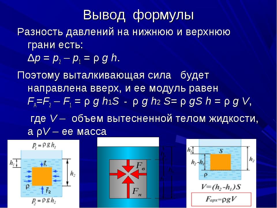 Вывод формулы Разность давлений на нижнюю и верхнюю грани есть: Δp=p2–p1...