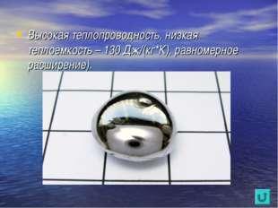 Высокая теплопроводность, низкая теплоемкость – 130 Дж/(кг*К), равномерное ра