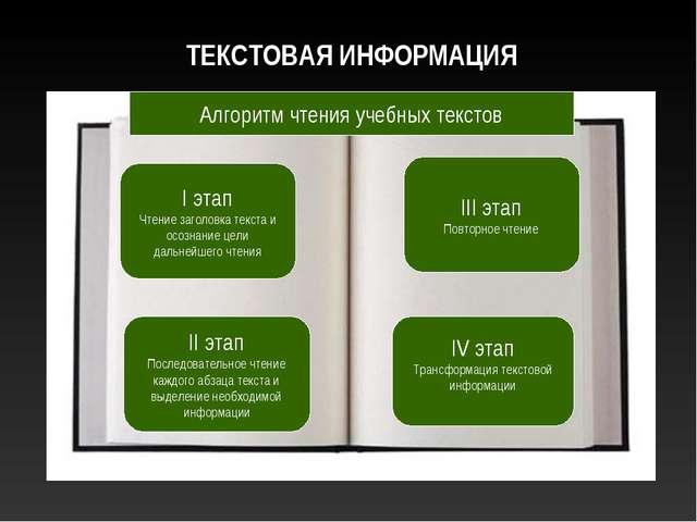 ТЕКСТОВАЯ ИНФОРМАЦИЯ II этап Последовательное чтение каждого абзаца текста и...
