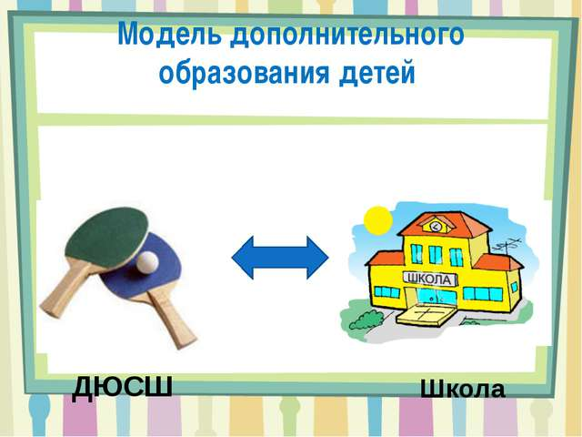 ДЮСШ Школа Модель дополнительного образования детей