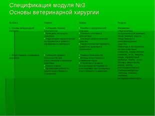 Спецификация модуля №3 Основы ветеринарной хирургии № ШагиУменияЗнанияРесу