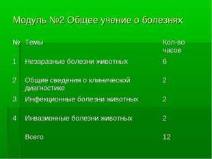 Модуль №2 Общее учение о болезнях №ТемыКол-во часов 1Незаразные болезни жи