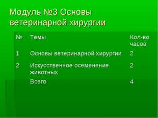 Модуль №3 Основы ветеринарной хирургии №ТемыКол-во часов 1Основы ветеринар