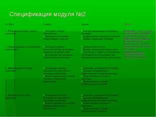 Спецификация модуля №2 № ШагиУменияЗнанияРесурсы 1. Незаразные болезни сел