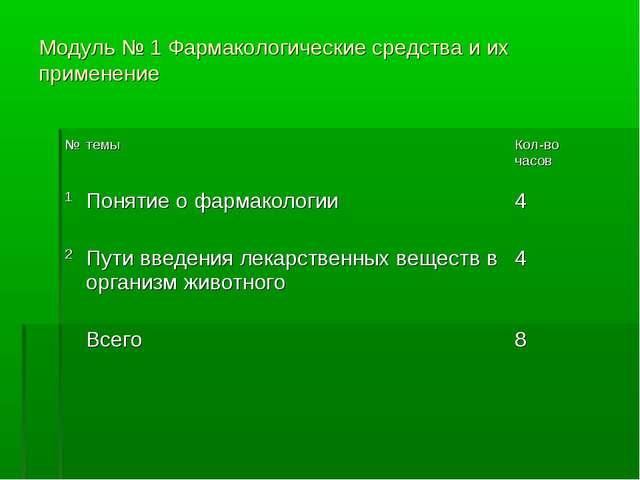 Модуль № 1 Фармакологические средства и их применение №темыКол-во часов 1П...