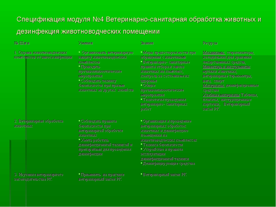 Спецификация модуля №4 Ветеринарно-санитарная обработка животных и дезинфекци...