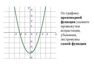 y x 0 1 2 -1 -2 -3 3 1 2 4 -2 -3 3 -4 -5 По графику производной функции укажи