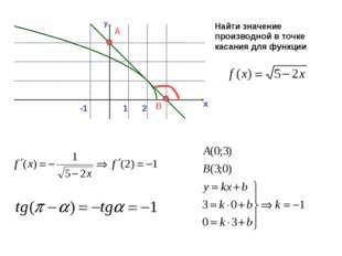 Найти значение производной в точке касания для функции y x 1 2 -1 A B