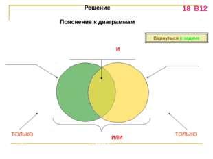 Решение Пояснение к диаграммам «Пирожное» «Выпечка» «Пирожное И Выпечка» «Пир