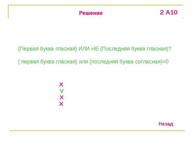Решение 2 А10 Для какого из приведённых имён ЛОЖНО высказывание: (Первая букв...