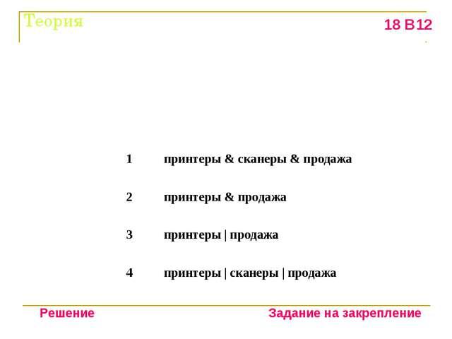 18 В12 В таблице приведены запросы к поисковому серверу. Расположите номера з...