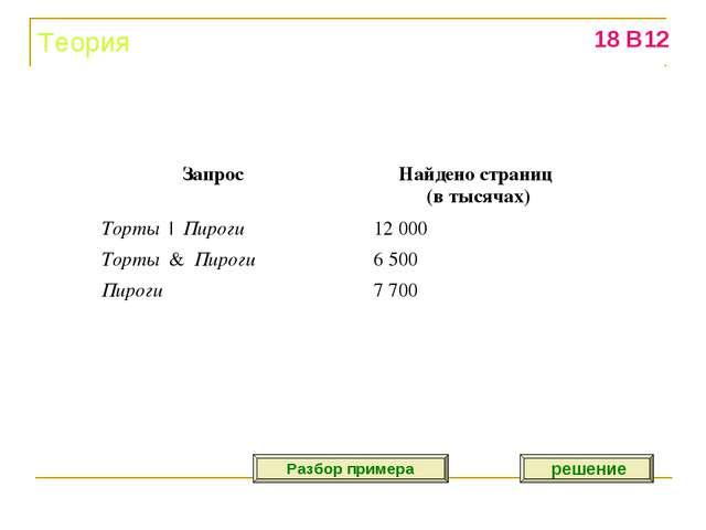 В таблице приведены запросы и количество найденных по ним страниц некоторого...