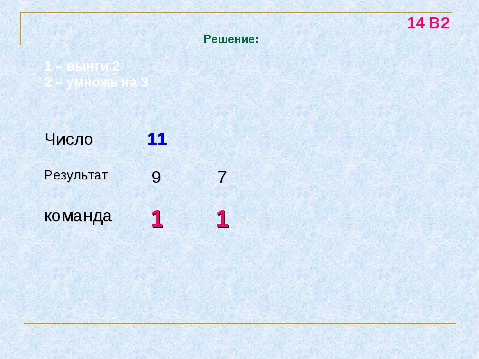Решение: 1 – вычти 2 2 – умножь на 3 14 В2 © Bolgova N.A.