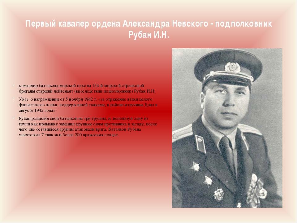 Первый кавалер ордена Александра Невского - подполковник Рубан И.Н. командир...