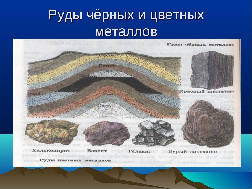 Руды чёрных и цветных металлов Полезные ископаемые бывают: