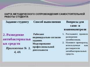 КАРТА МЕТОДИЧЕСКОГО СОПРОВОЖДЕНИЯ САМОСТОЯТЕЛЬНОЙ РАБОТЫ СТУДЕНТА Задание сту
