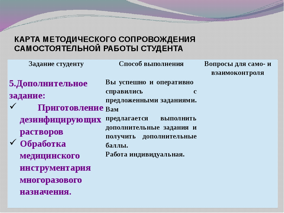 КАРТА МЕТОДИЧЕСКОГО СОПРОВОЖДЕНИЯ САМОСТОЯТЕЛЬНОЙ РАБОТЫ СТУДЕНТА Задание сту...
