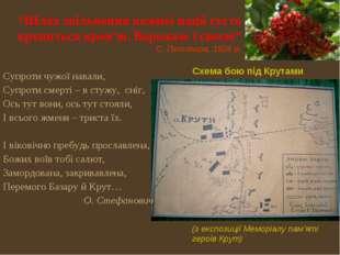 """Схема бою під Крутами (з експозиції Меморіалу пам'яті героїв Крут) """"Шлях зві"""