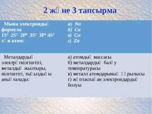 2 және 3 тапсырма Мына электрондық формула 1S2 2S2 2Р6 3S2 3Р6 4S2 тән а