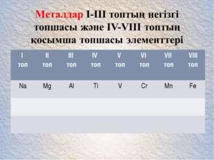 I топII топ III топIV топV топVI топ VII топ VIII топ NaMgAlTiVCr