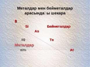 Металдар мен бейметалдар арасындағы шекара B Si Бейметалдар As 89 Те Металдар