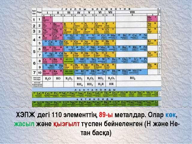 ХЭПЖ дегі 110 элементтің 89-ы металдар. Олар көк, жасыл және қызғылт түспен б...