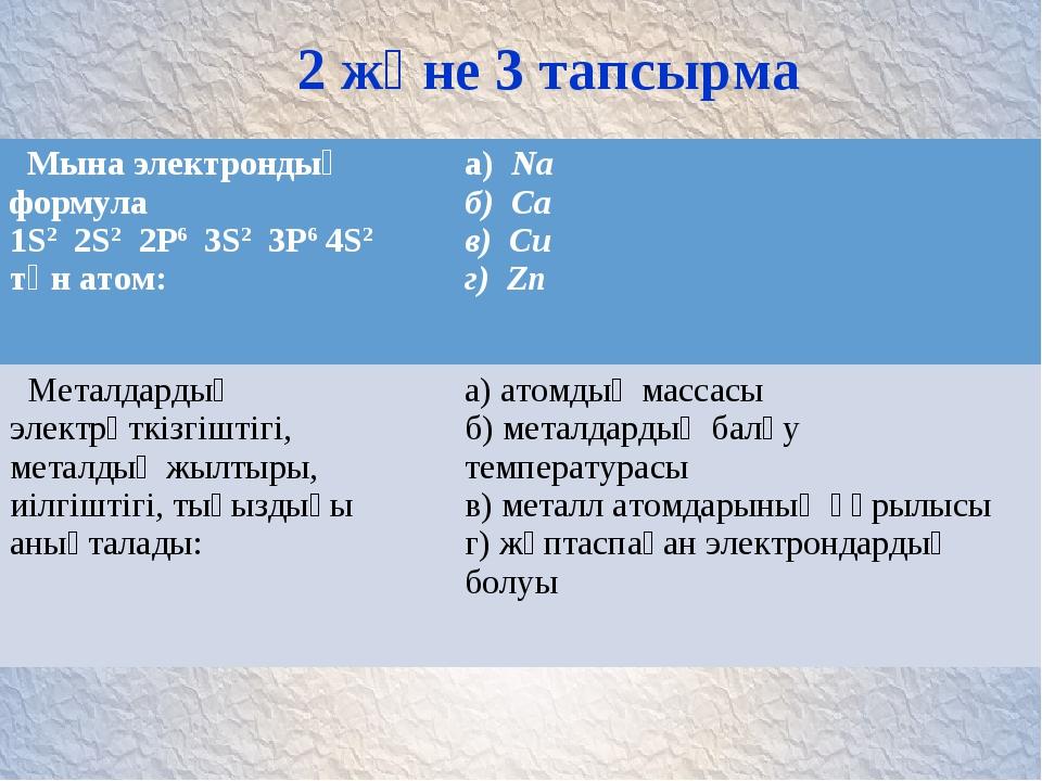 2 және 3 тапсырма Мына электрондық формула 1S2 2S2 2Р6 3S2 3Р6 4S2 тән а...