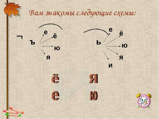 Конспект+презентация открытого урока-путешествия по русскому языку правописание слов с разделительными ъ и ь