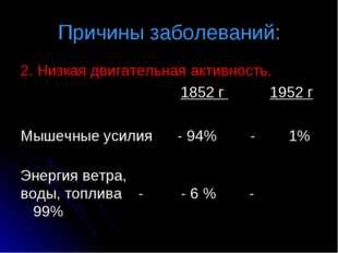 Причины заболеваний: 2. Низкая двигательная активность.  1852 г 1952 г М