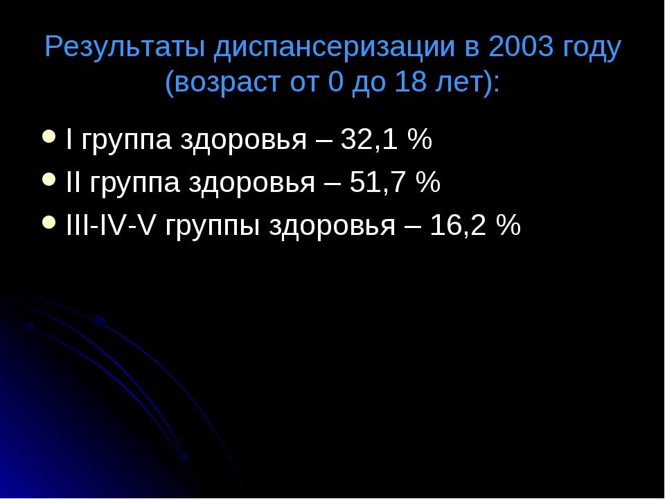 Результаты диспансеризации в 2003 году (возраст от 0 до 18 лет): I группа здо...