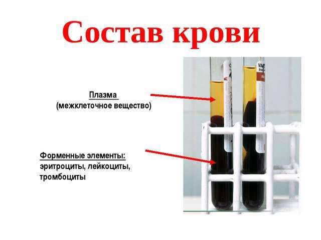 Состав крови Плазма (межклеточное вещество) Форменные элементы: эритроциты, л...