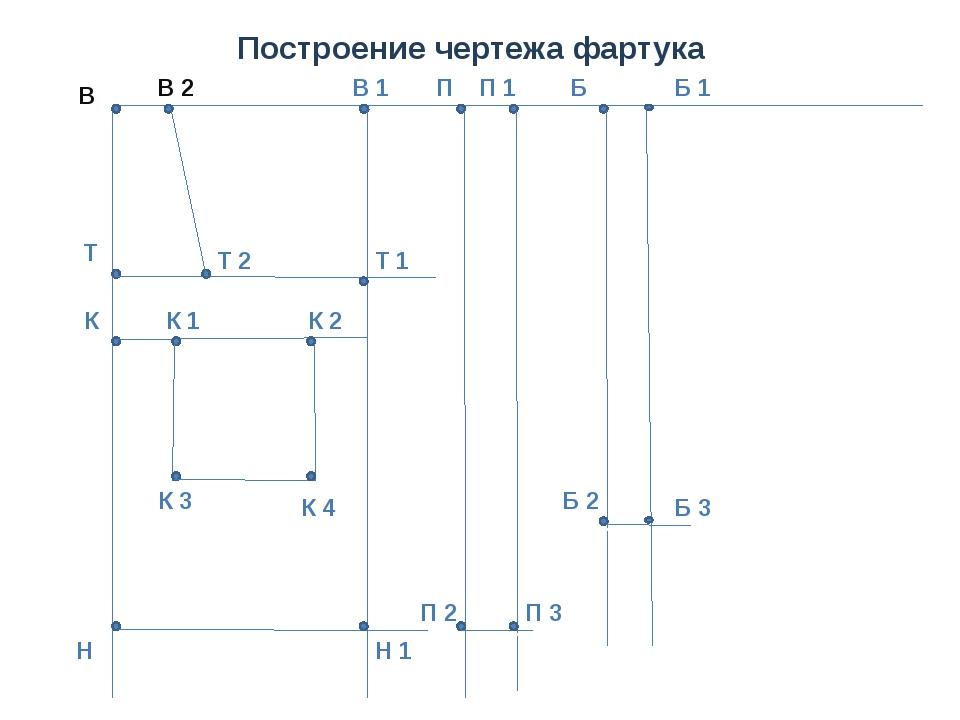В В 1 Н Н 1 Т Т 1 В 2 Т 2 К К 1 К 2 К 3 К 4 Построение чертежа фартука П .. П...