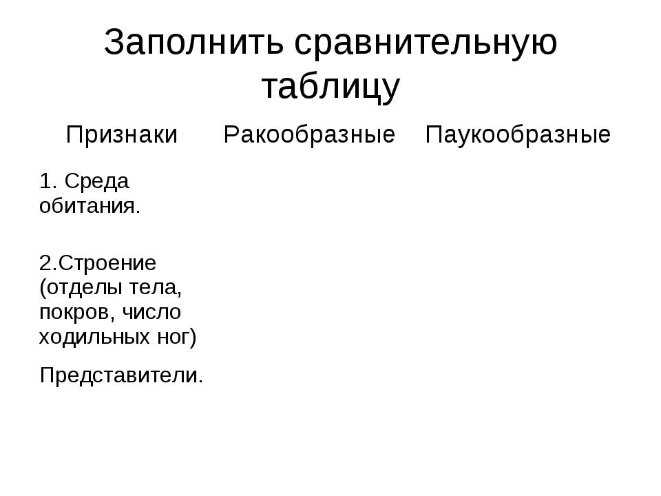 Заполнить сравнительную таблицу ПризнакиРакообразныеПаукообразные 1. Среда...