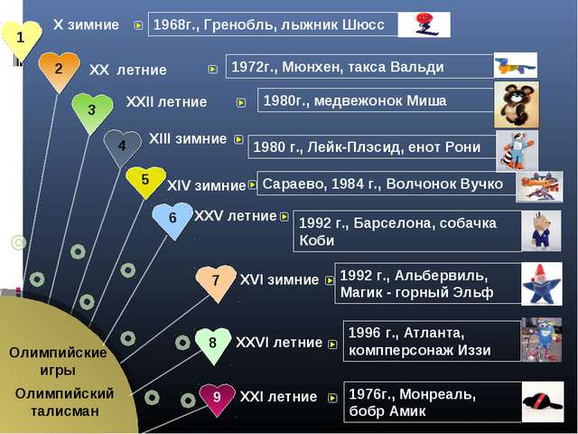 Олимпийские игры 5 2 3 4 6 1 7 8 9 Олимпийский талисман XIV зимние XX летние...