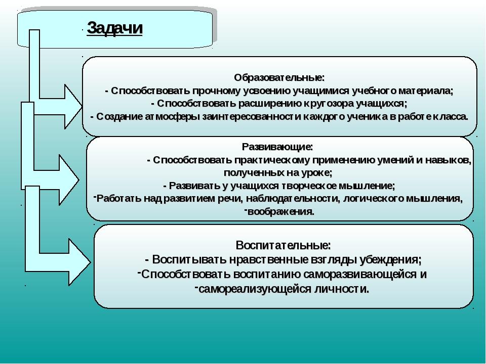 Задачи Образовательные: - Способствовать прочному усвоению учащимися учебног...
