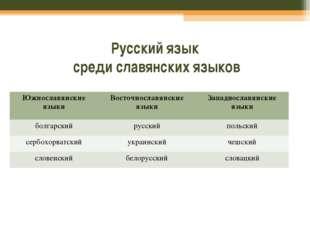 Русский язык среди славянских языков Южнославянские языкиВосточнославянские