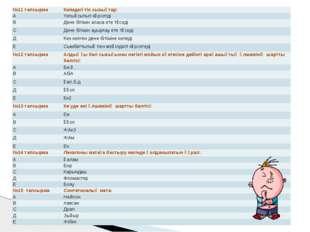 №11 тапсырма Киімдегі тік сызықтар: А толықсытып көрсетді В Дене бітімін алас