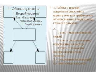 1. Работа с текстом: выделение смысловых единиц текста и графическое их офор
