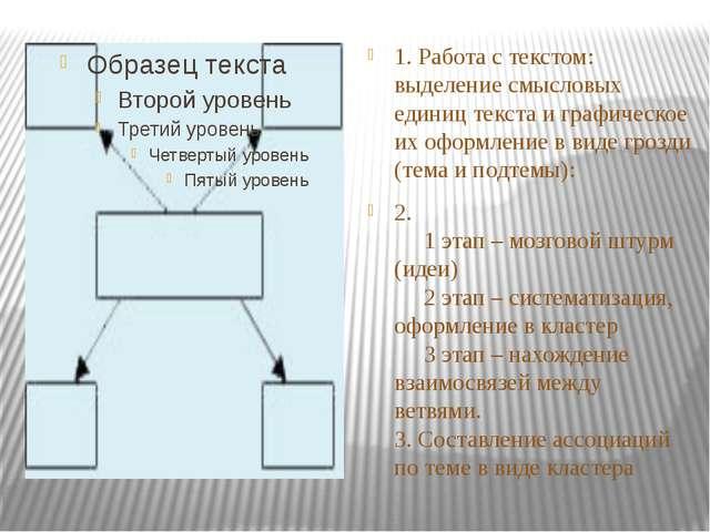 1. Работа с текстом: выделение смысловых единиц текста и графическое их офор...