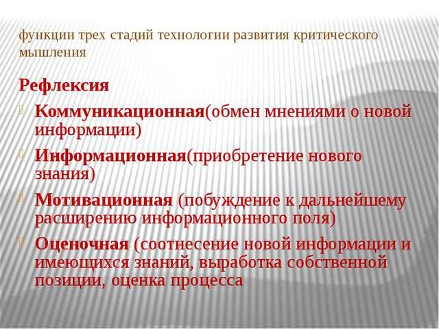 функции трех стадий технологии развития критического мышления Рефлексия Комм...