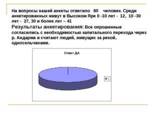 На вопросы нашей анкеты ответило 80 человек. Среди анкетированных живут в Выс