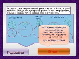 2 общие точки Нет общих точек Расстояниемежду центрами окружностей больше ра